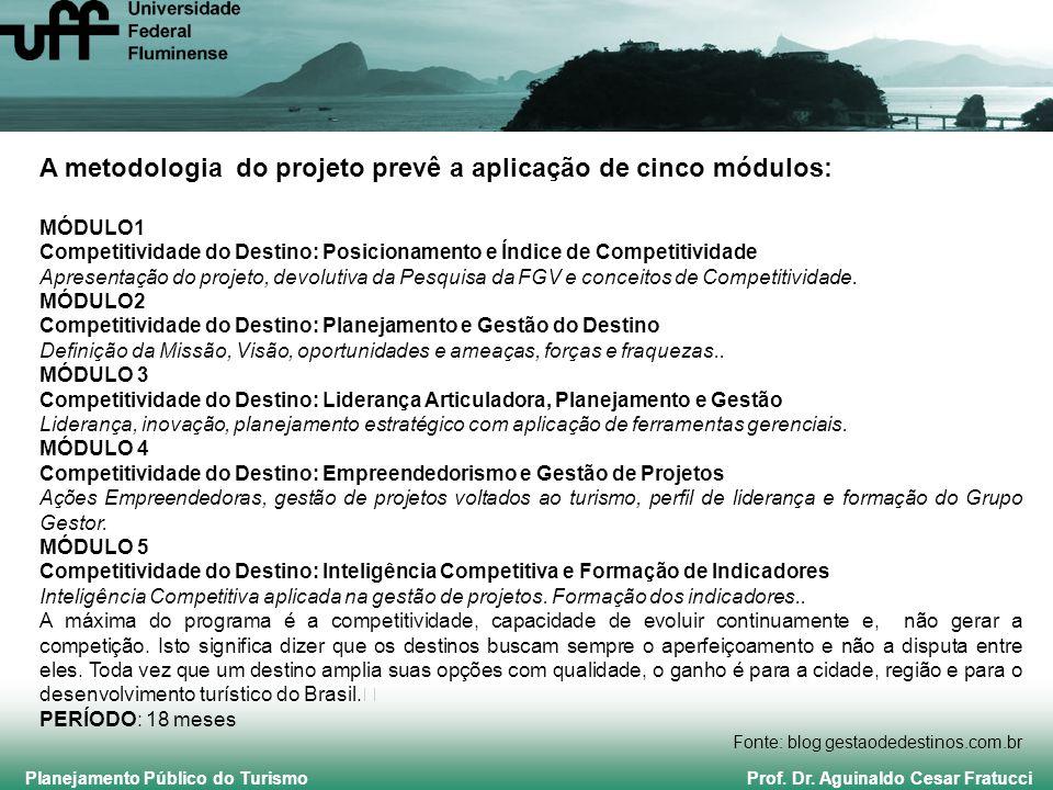 Planejamento Público do Turismo Prof. Dr. Aguinaldo Cesar Fratucci A metodologia do projeto prevê a aplicação de cinco módulos: MÓDULO1 Competitividad