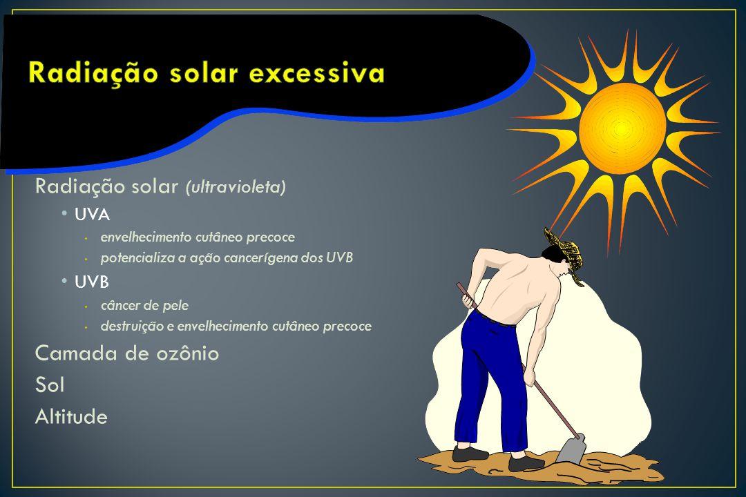 Radiação solar (ultravioleta) UVA envelhecimento cutâneo precoce potencializa a ação cancerígena dos UVB UVB câncer de pele destruição e envelheciment
