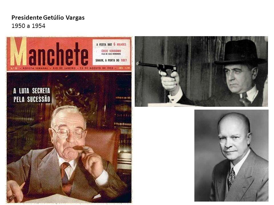 Presidente Getúlio Vargas 1950 a 1954