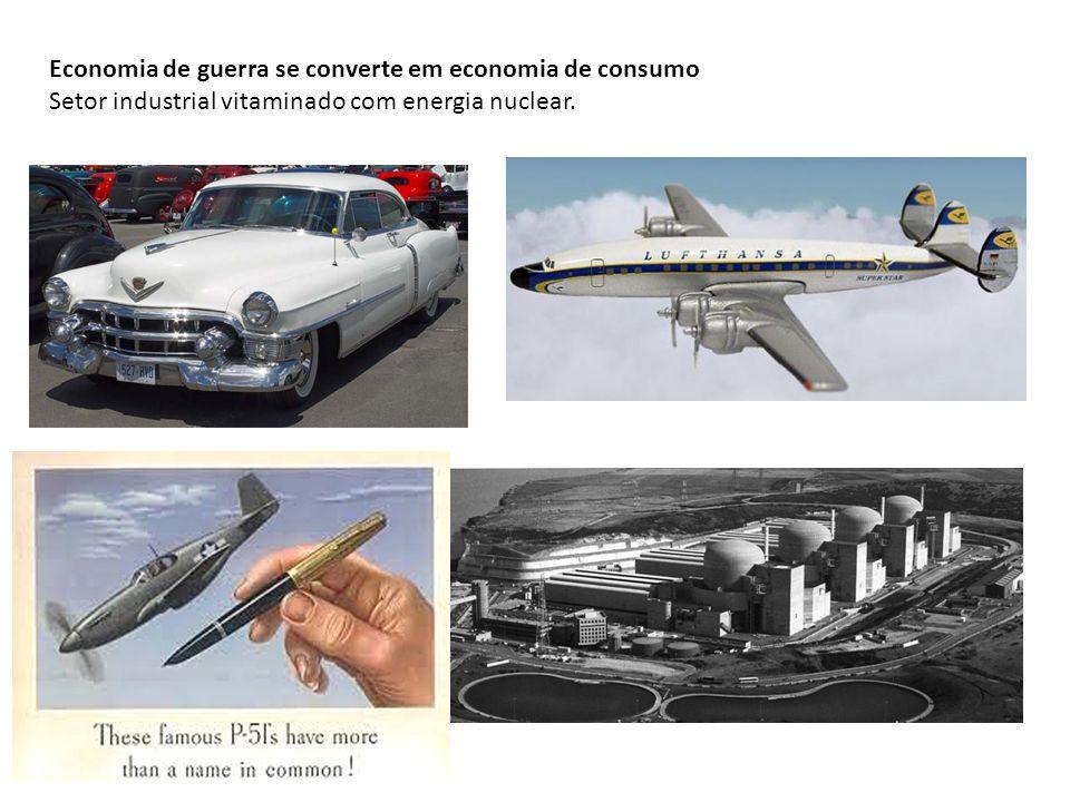 Economia de guerra se converte em economia de consumo Setor industrial vitaminado com energia nuclear.