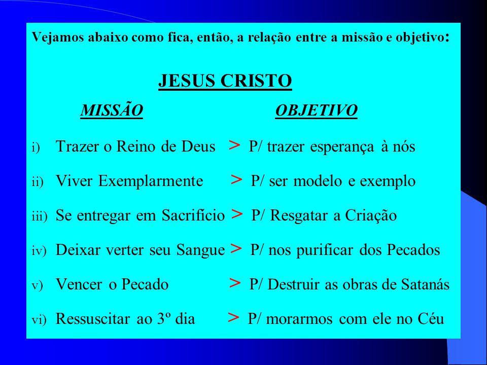 Vejamos abaixo como fica, então, a relação entre a missão e objetivo : JESUS CRISTO MISSÃOOBJETIVO i) Trazer o Reino de Deus > P/ trazer esperança à n
