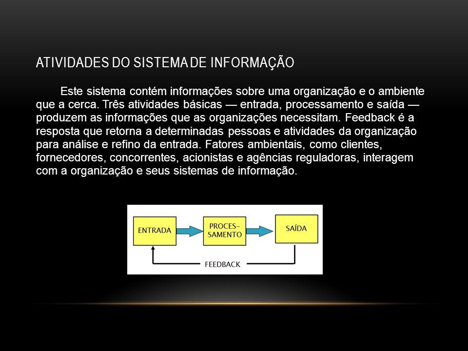 ATIVIDADES DO SISTEMA DE INFORMAÇÃO Este sistema contém informações sobre uma organização e o ambiente que a cerca. Três atividades básicas — entrada,