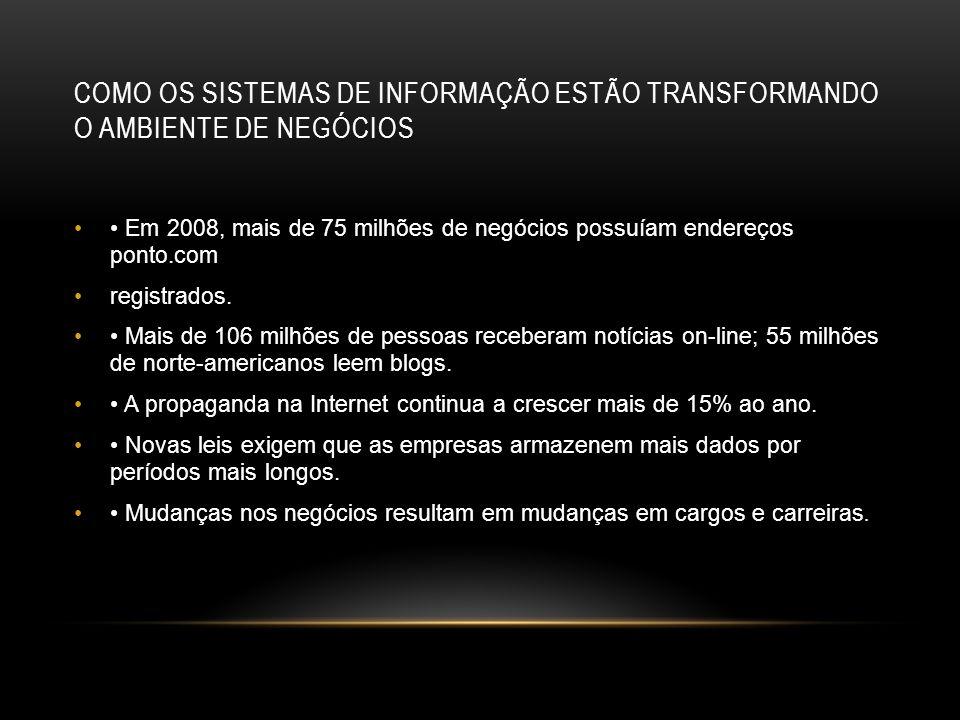 COMO OS SISTEMAS DE INFORMAÇÃO ESTÃO TRANSFORMANDO O AMBIENTE DE NEGÓCIOS Em 2008, mais de 75 milhões de negócios possuíam endereços ponto.com registr