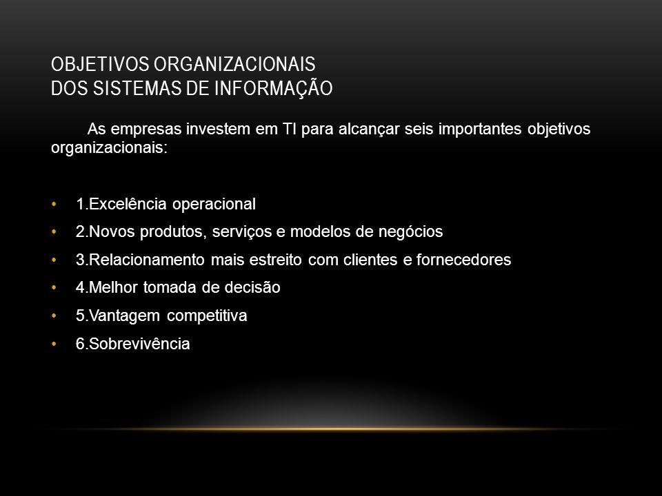 OBJETIVOS ORGANIZACIONAIS DOS SISTEMAS DE INFORMAÇÃO As empresas investem em TI para alcançar seis importantes objetivos organizacionais: 1.Excelência