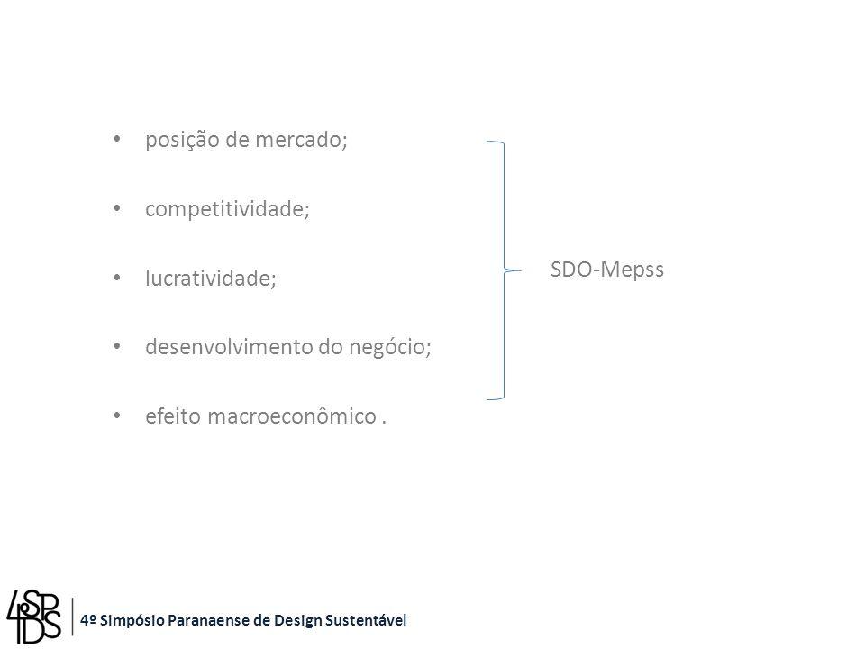posição de mercado; competitividade; lucratividade; desenvolvimento do negócio; efeito macroeconômico. SDO-Mepss 4º Simpósio Paranaense de Design Sust