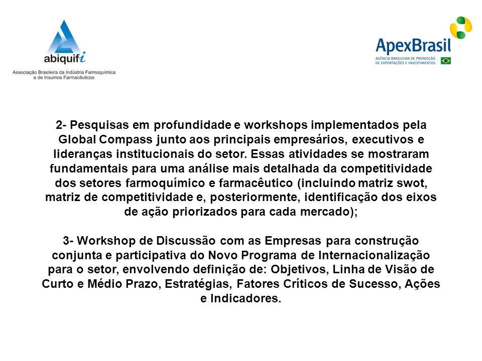 2- Pesquisas em profundidade e workshops implementados pela Global Compass junto aos principais empresários, executivos e lideranças institucionais do