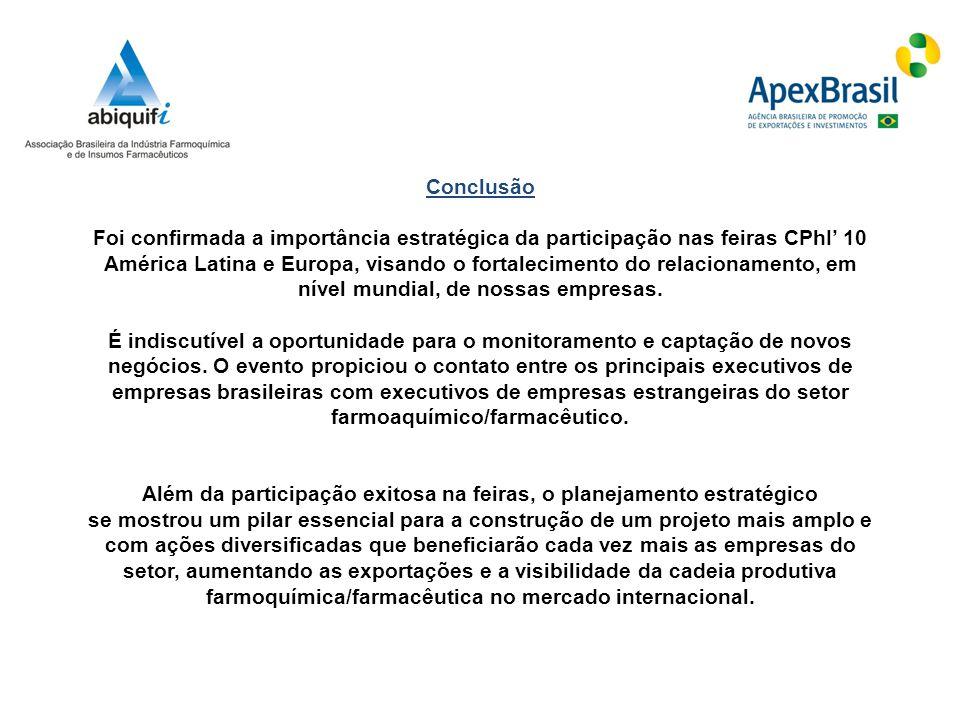 Conclusão Foi confirmada a importância estratégica da participação nas feiras CPhI' 10 América Latina e Europa, visando o fortalecimento do relacionam