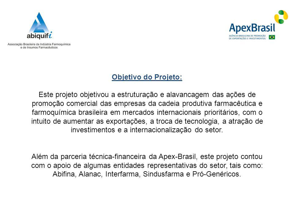 Objetivo do Projeto: Este projeto objetivou a estruturação e alavancagem das ações de promoção comercial das empresas da cadeia produtiva farmacêutica