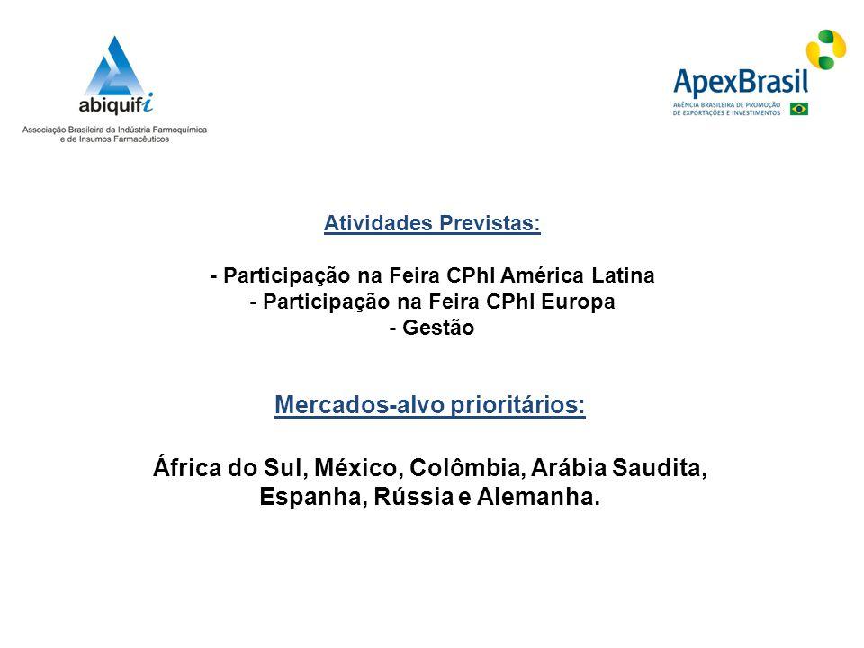 Atividades Previstas: - Participação na Feira CPhI América Latina - Participação na Feira CPhI Europa - Gestão Mercados-alvo prioritários: África do S