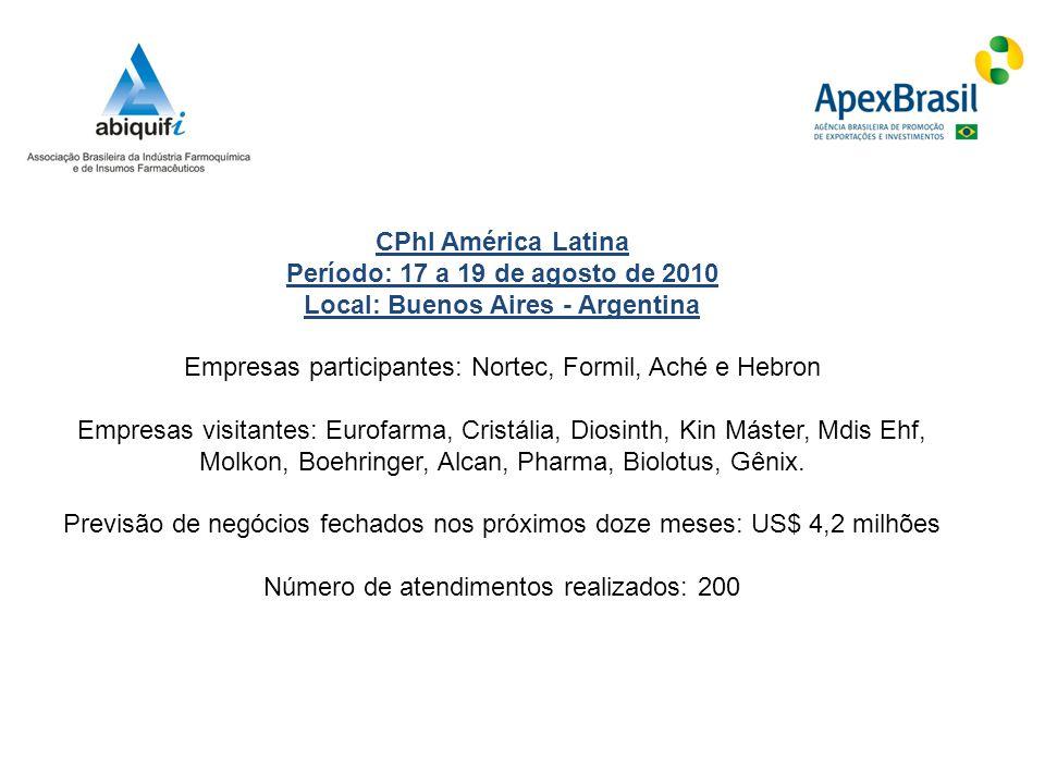 CPhI América Latina Período: 17 a 19 de agosto de 2010 Local: Buenos Aires - Argentina Empresas participantes: Nortec, Formil, Aché e Hebron Empresas