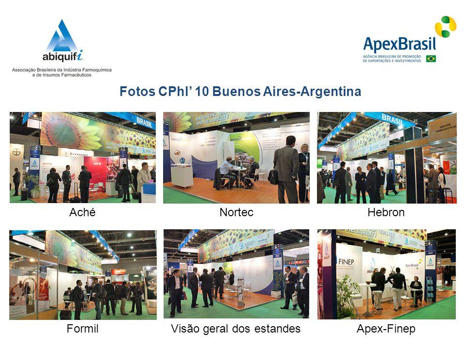 Fotos CPhI' 10 Buenos Aires-Argentina Aché Formil NortecHebron Visão geral dos estandesApex-Finep