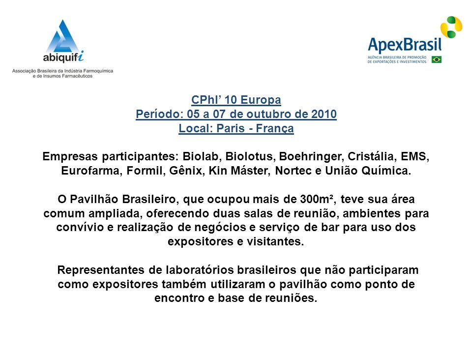 CPhI' 10 Europa Período: 05 a 07 de outubro de 2010 Local: Paris - França Empresas participantes: Biolab, Biolotus, Boehringer, Cristália, EMS, Eurofa