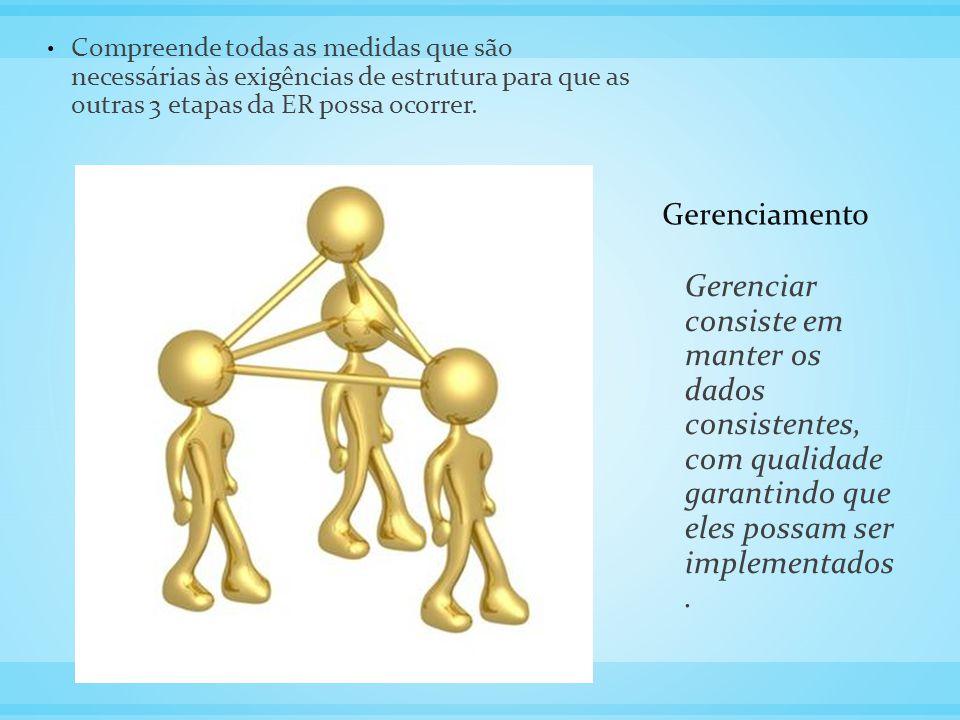 Gerenciamento Compreende todas as medidas que são necessárias às exigências de estrutura para que as outras 3 etapas da ER possa ocorrer. Gerenciar co