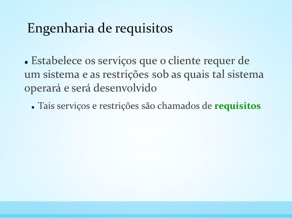 Engenharia de requisitos Estabelece os serviços que o cliente requer de um sistema e as restrições sob as quais tal sistema operará e será desenvolvid