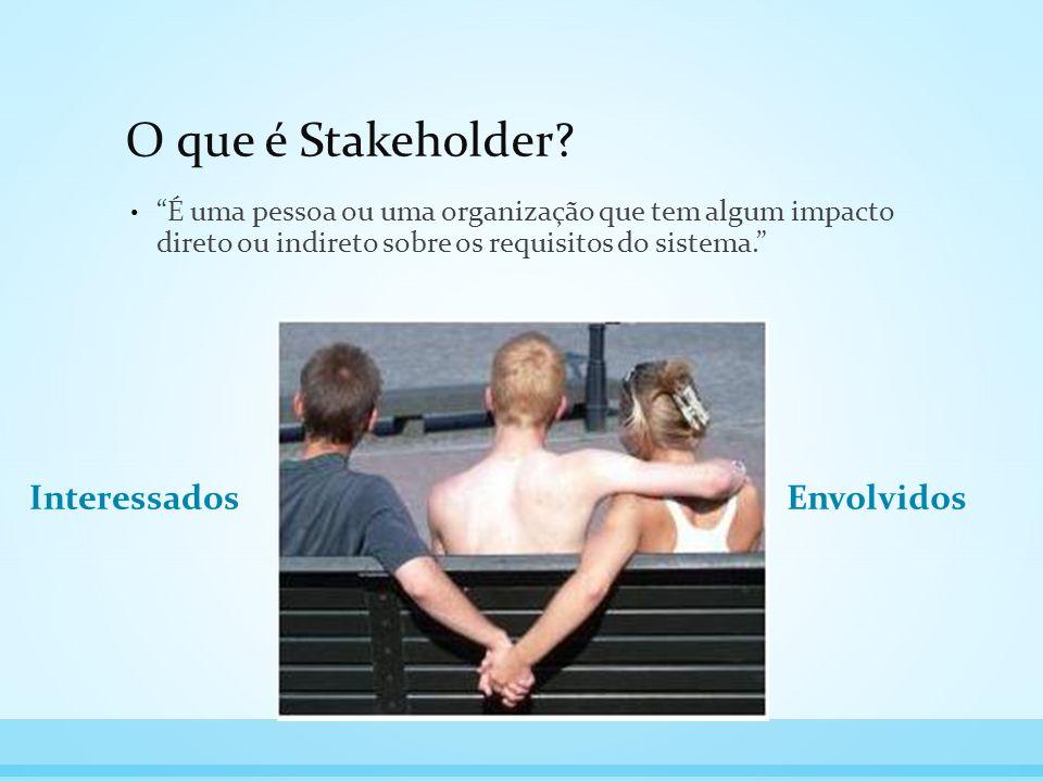"""O que é Stakeholder? """"É uma pessoa ou uma organização que tem algum impacto direto ou indireto sobre os requisitos do sistema."""" InteressadosEnvolvidos"""