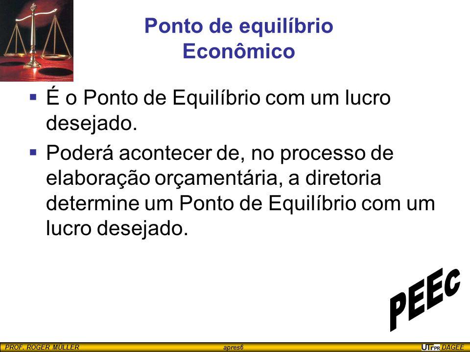 PROF. ROGER MÜLLER apres6 DAGEE Ponto de equilíbrio Econômico  É o Ponto de Equilíbrio com um lucro desejado.  Poderá acontecer de, no processo de e