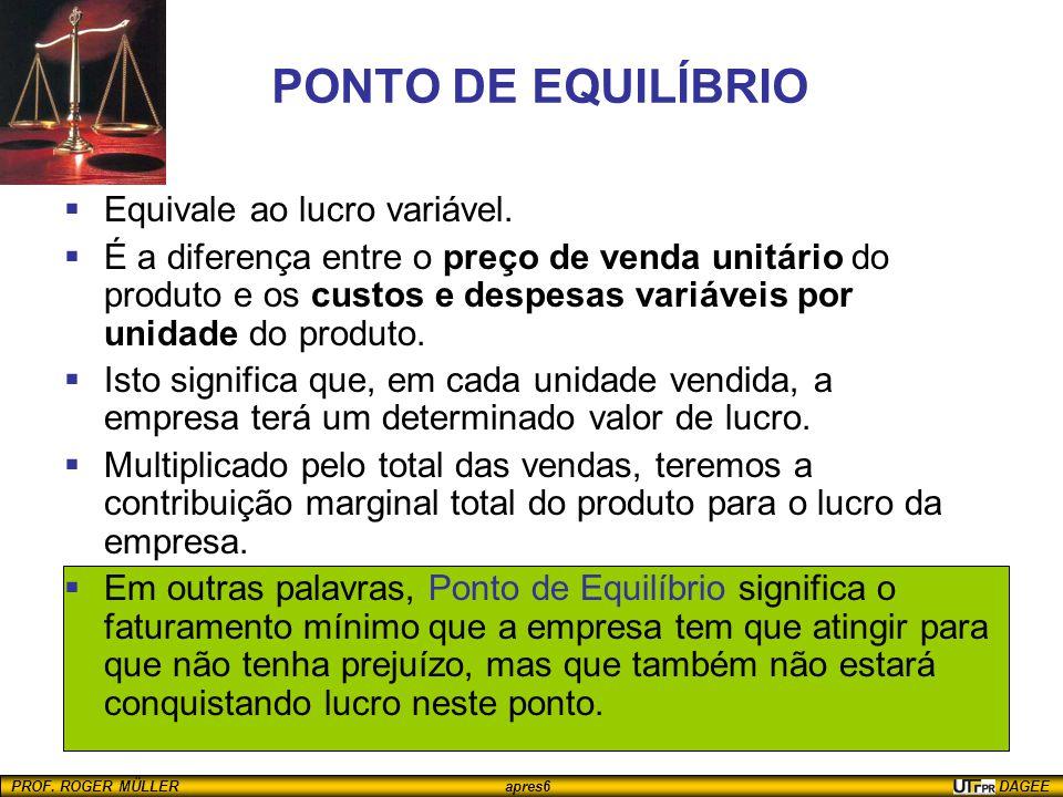 PROF. ROGER MÜLLER apres6 DAGEE PONTO DE EQUILÍBRIO  Equivale ao lucro variável.  É a diferença entre o preço de venda unitário do produto e os cust
