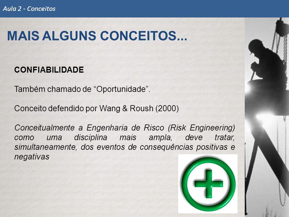 """CONFIABILIDADE Também chamado de """"Oportunidade"""". Conceito defendido por Wang & Roush (2000) Conceitualmente a Engenharia de Risco (Risk Engineering) c"""