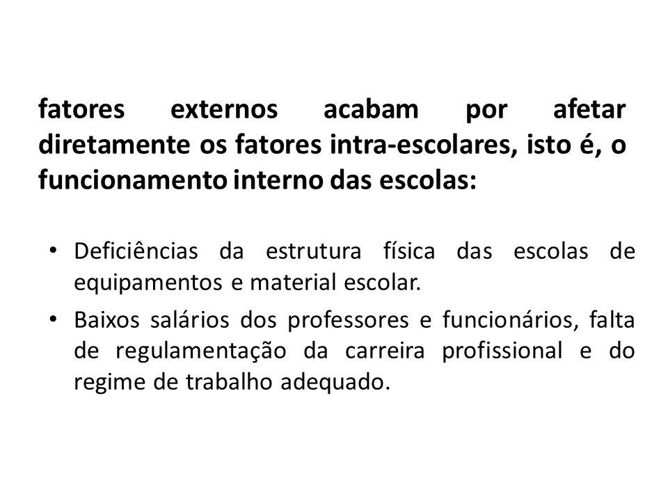 fatores externos acabam por afetar diretamente os fatores intra-escolares, isto é, o funcionamento interno das escolas: Deficiências da estrutura físi