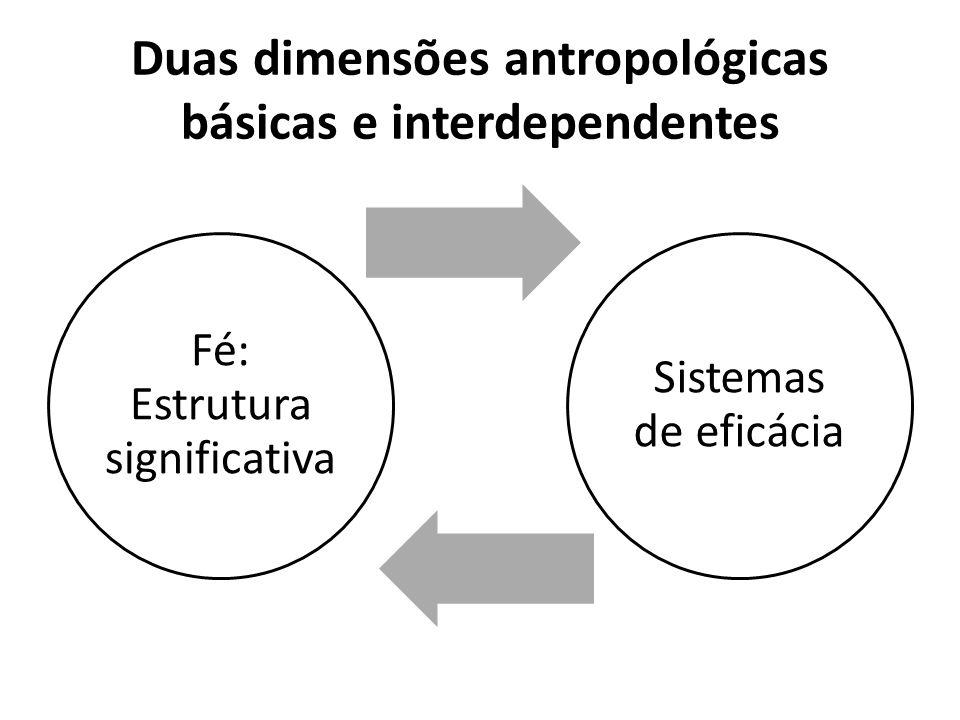 Duas dimensões antropológicas básicas e interdependentes Fé: Estrutura significativa Sistemas de eficácia
