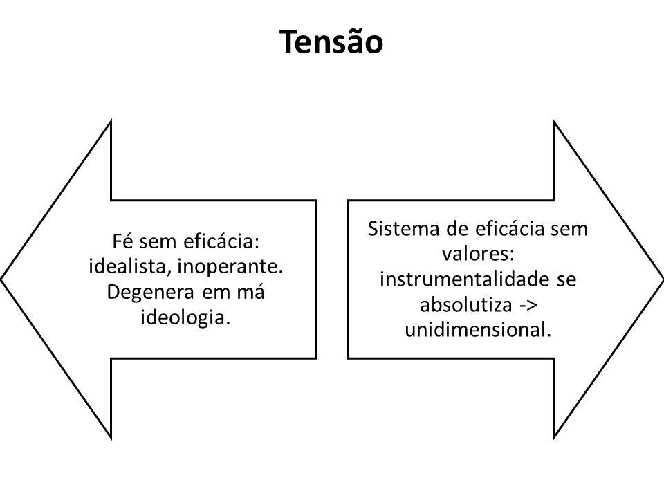 Tensão Fé sem eficácia: idealista, inoperante. Degenera em má ideologia. Sistema de eficácia sem valores: instrumentalidade se absolutiza -> unidimens