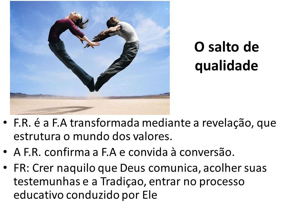 O salto de qualidade F.R. é a F.A transformada mediante a revelação, que estrutura o mundo dos valores. A F.R. confirma a F.A e convida à conversão. F