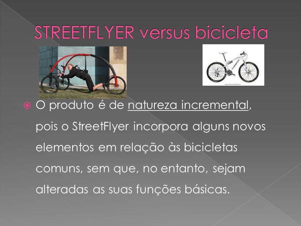  O produto é de natureza incremental, pois o StreetFlyer incorpora alguns novos elementos em relação às bicicletas comuns, sem que, no entanto, sejam