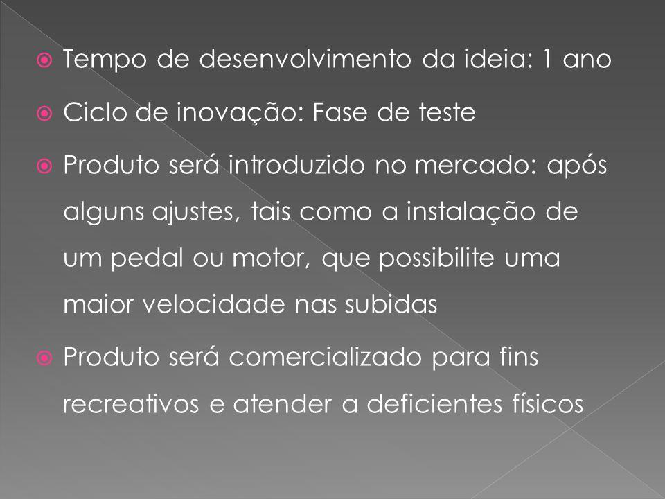 Tempo de desenvolvimento da ideia: 1 ano  Ciclo de inovação: Fase de teste  Produto será introduzido no mercado: após alguns ajustes, tais como a