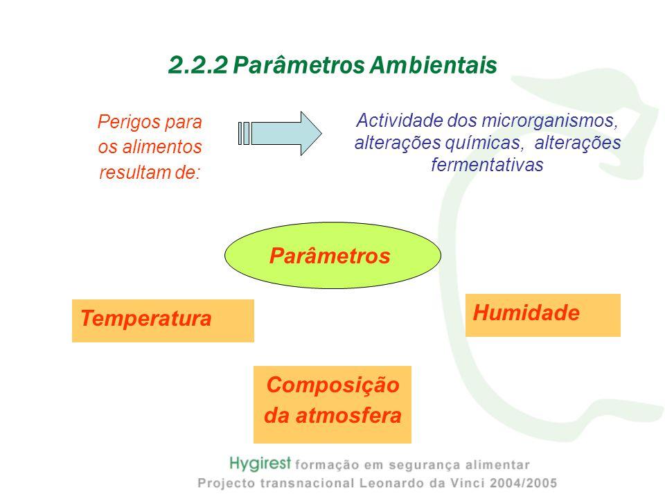 Temperatura 2.2.2 Parâmetros Ambientais Humidade Composição da atmosfera Perigos para os alimentos resultam de: Actividade dos microrganismos, alterações químicas, alterações fermentativas Parâmetros