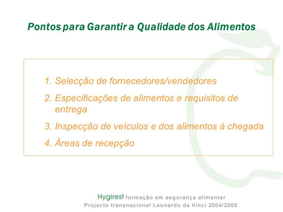 1.Selecção de fornecedores/vendedores 2.Especificações de alimentos e requisitos de entrega 3.Inspecção de veículos e dos alimentos à chegada 4.Áreas