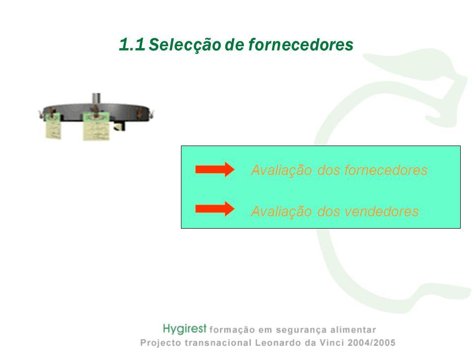 Avaliação dos fornecedores Avaliação dos vendedores 1.1 Selecção de fornecedores