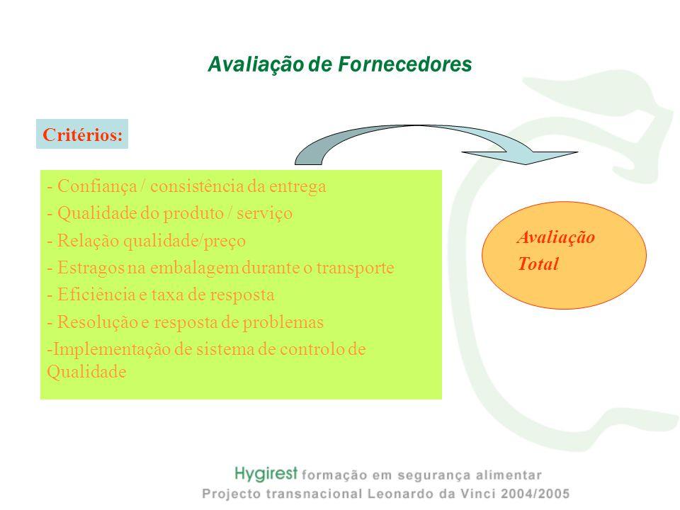 - Confiança / consistência da entrega - Qualidade do produto / serviço - Relação qualidade/preço - Estragos na embalagem durante o transporte - Eficiê