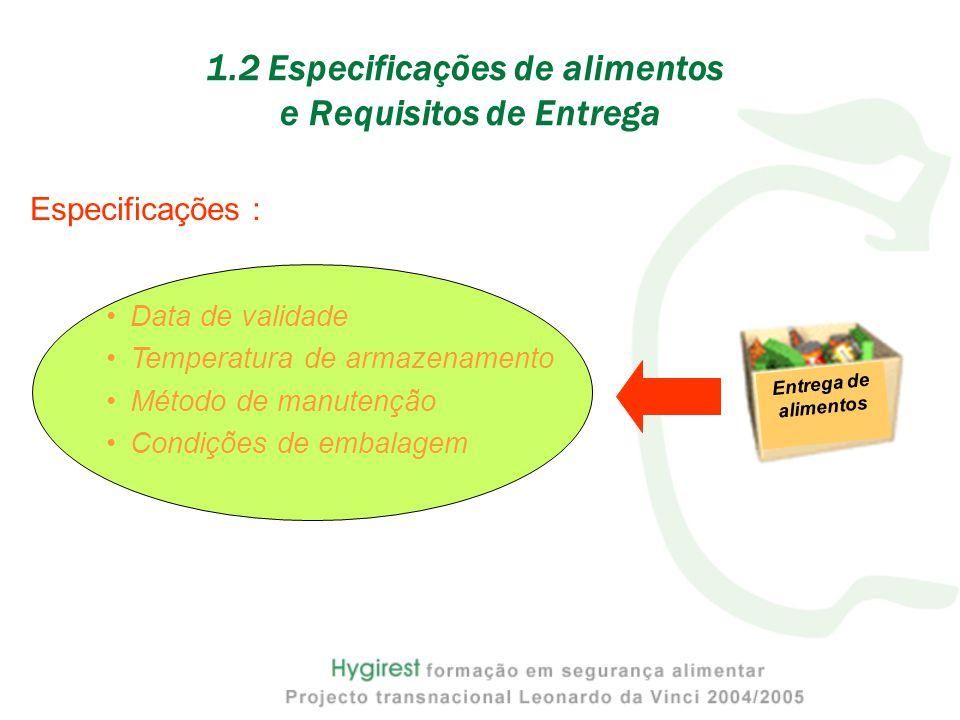 Data de validade Temperatura de armazenamento Método de manutenção Condições de embalagem 1.2 Especificações de alimentos e Requisitos de Entrega Especificações : Entrega de alimentos