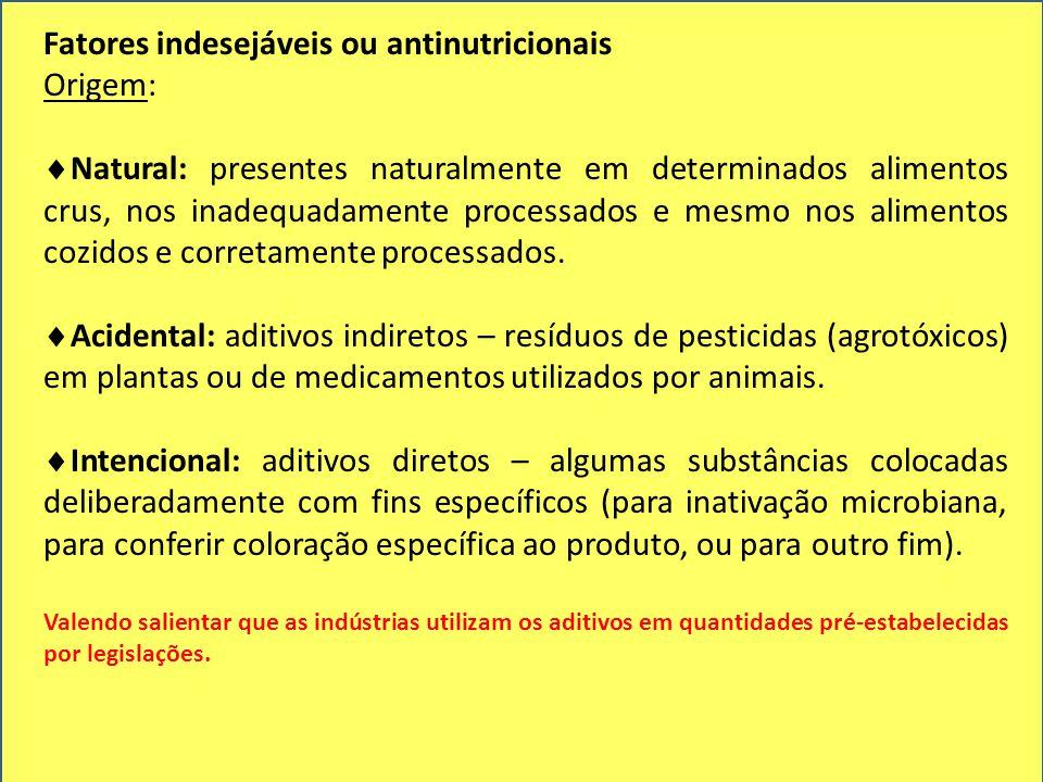 Fatores indesejáveis ou antinutricionais Origem:  Natural: presentes naturalmente em determinados alimentos crus, nos inadequadamente processados e mesmo nos alimentos cozidos e corretamente processados.