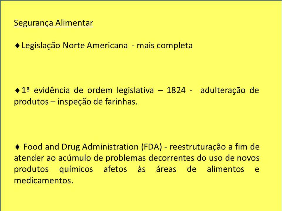 Segurança Alimentar  Legislação Norte Americana - mais completa  1ª evidência de ordem legislativa – 1824 - adulteração de produtos – inspeção de fa