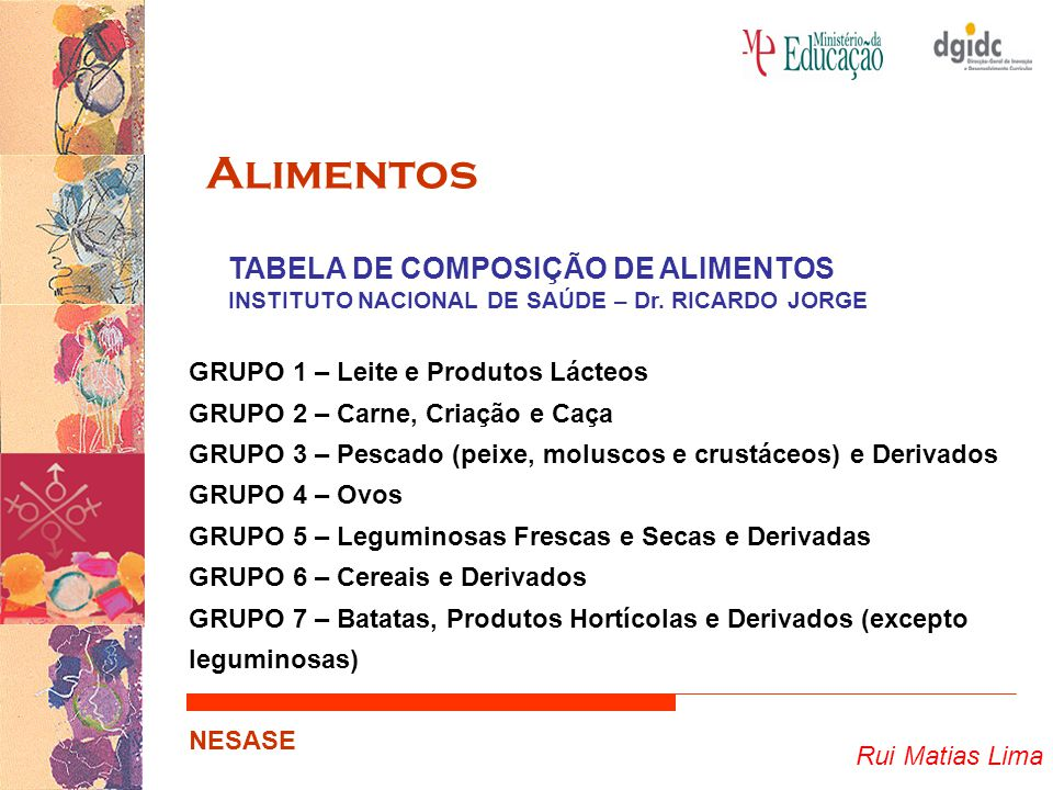 Rui Matias Lima NESASE Alimentos GRUPO 1 – Leite e Produtos Lácteos GRUPO 2 – Carne, Criação e Caça GRUPO 3 – Pescado (peixe, moluscos e crustáceos) e