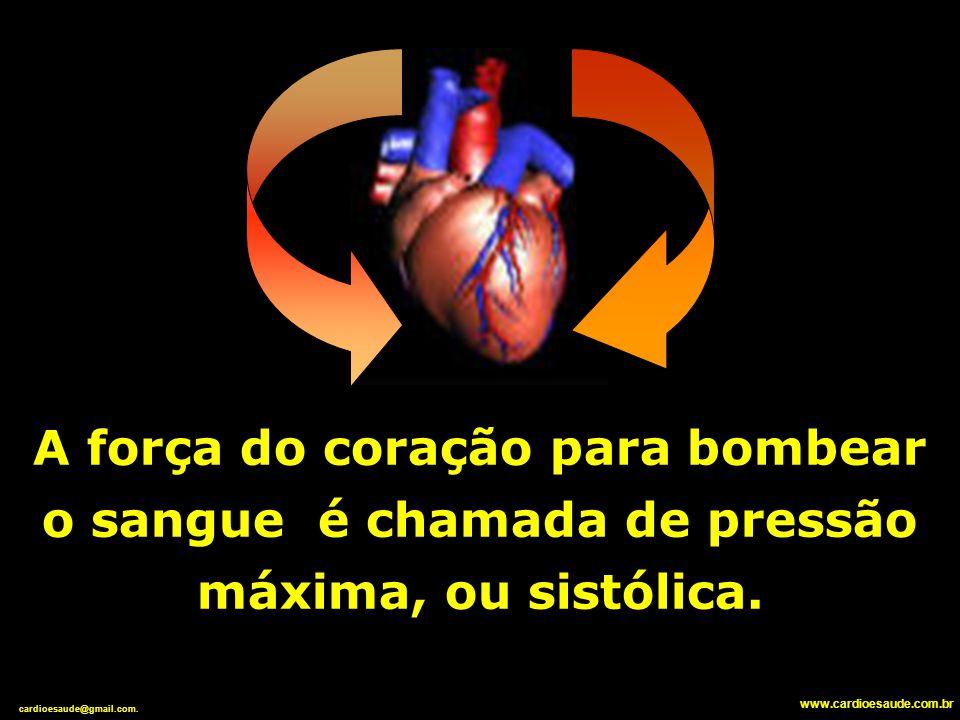 Quanto mais estreita é a artéria, maior a resistência (pressão) à passagem do sangue.