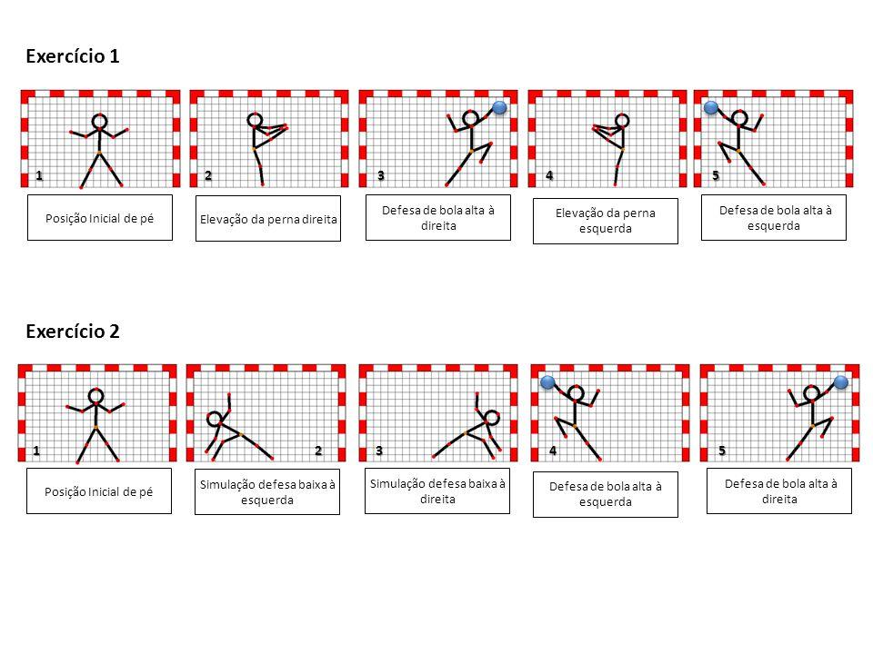 3 1 Posição Inicial de pé Simulação defesa baixa à esquerda Defesa de bola baixa à direita Simulação defesa alta à direita 4 5 Defesa de bola alta à esquerda 1 3 Posição Inicial de pé Tocar no poste esquerdo Defesa de bola baixa à direita Defesa de bola alta à direita Tocar no poste esquerdo Exercício 3 Exercício 4 2 2 5 4
