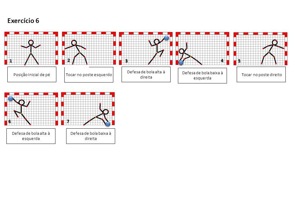 6 5 1 3 Posição Inicial de pé Tocar no poste esquerdo Defesa de bola baixa à direita Tocar no poste direito Defesa de bola baixa à esquerda Exercício 7 2 4 Tocar no poste esquerdo Tocar no poste direito 7 98 Defesa de bola alta à direita Defesa de bola alta à esquerda