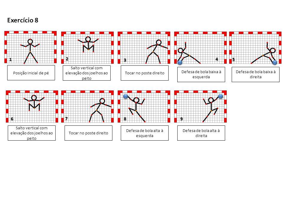 6 5 1 3 Posição Inicial de pé Salto vertical com elevação dos joelhos ao peito Defesa de bola baixa à direita Tocar no poste direito Defesa de bola ba
