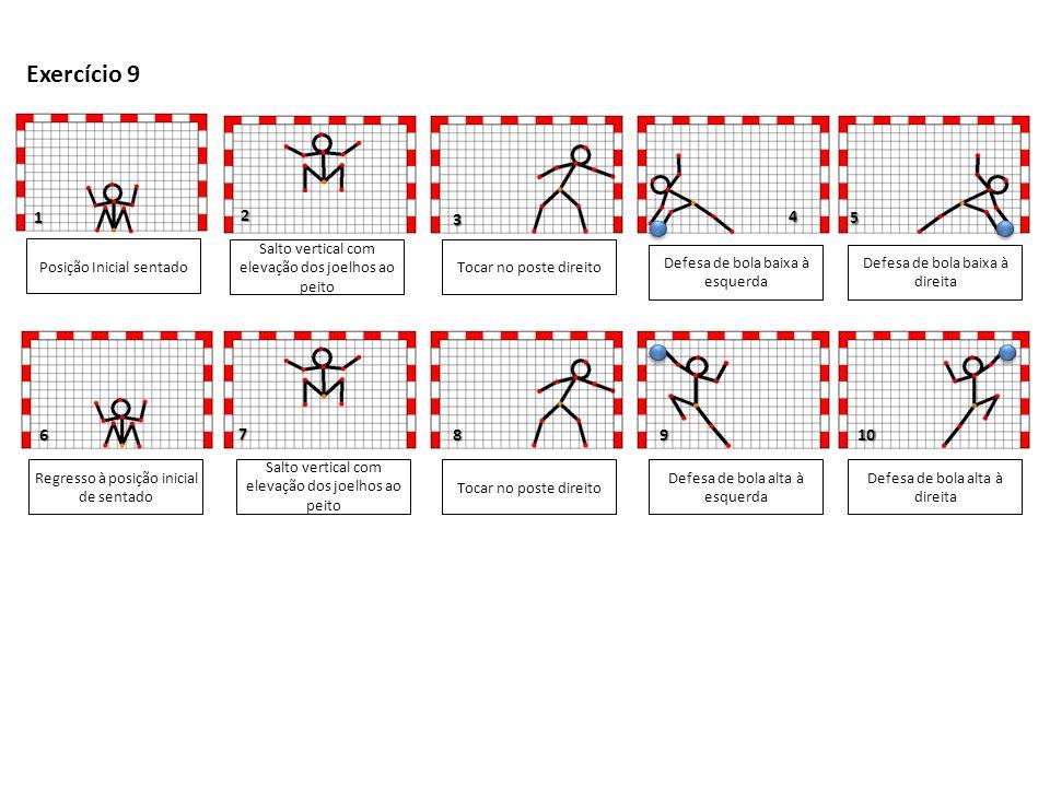 2 1 5 7 3 Posição Inicial sentado Salto vertical com elevação dos joelhos ao peito Defesa de bola baixa à direita Tocar no poste direito Defesa de bol