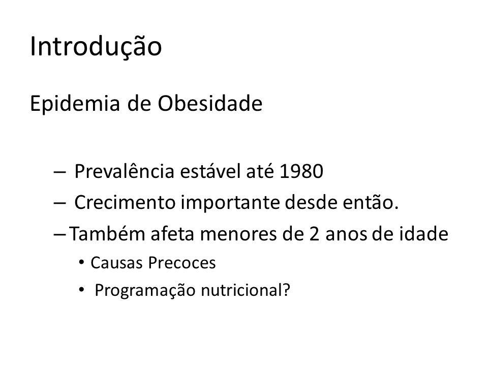 Introdução Epidemia de Obesidade – Prevalência estável até 1980 – Crecimento importante desde então. – Também afeta menores de 2 anos de idade Causas