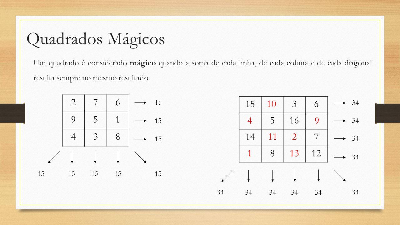 Quadrados Mágicos Um quadrado é considerado mágico quando a soma de cada linha, de cada coluna e de cada diagonal resulta sempre no mesmo resultado. 2