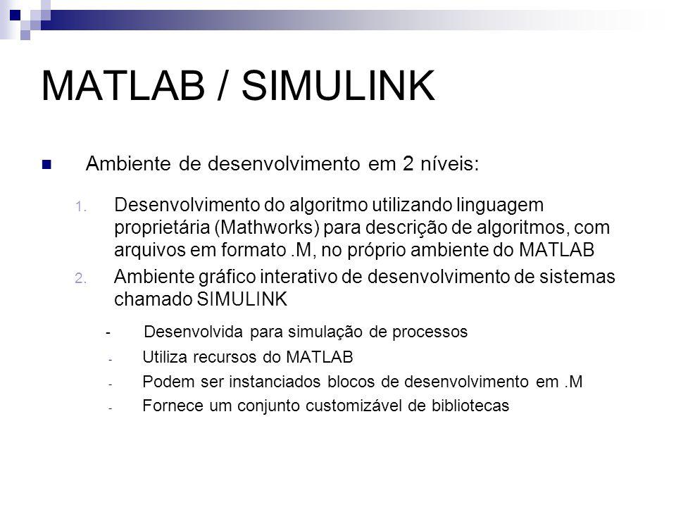 MATLAB / SIMULINK Ambiente de desenvolvimento em 2 níveis: 1. Desenvolvimento do algoritmo utilizando linguagem proprietária (Mathworks) para descriçã