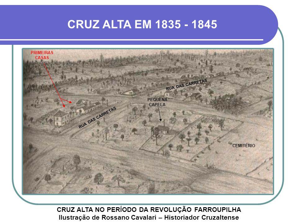 1821 - PRIMEIRO TRAÇADO DA CIDADE NA ÁREA EM VERMELHO SURGIRAM AS PRIMEIRAS CASAS DA CIDADE PLANEJADA (Na seta vermelha do próximo slide) 4.000 metros