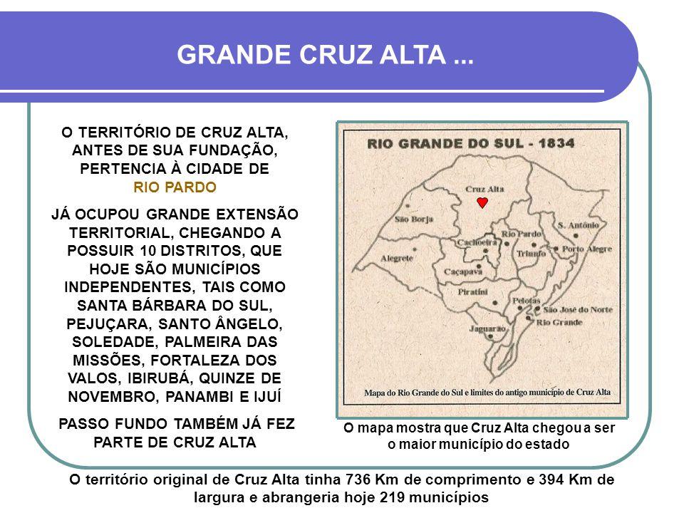 CRUZ ALTA EM 1863 1 5 2 3 4 1- Antiga Capela da Praça da Matriz 2- Futura Rua Andrade Neves 3- Futura Rua João Manoel 4- Futura Avenida Presidente Var