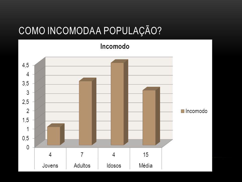 COMO INCOMODA A POPULAÇÃO?