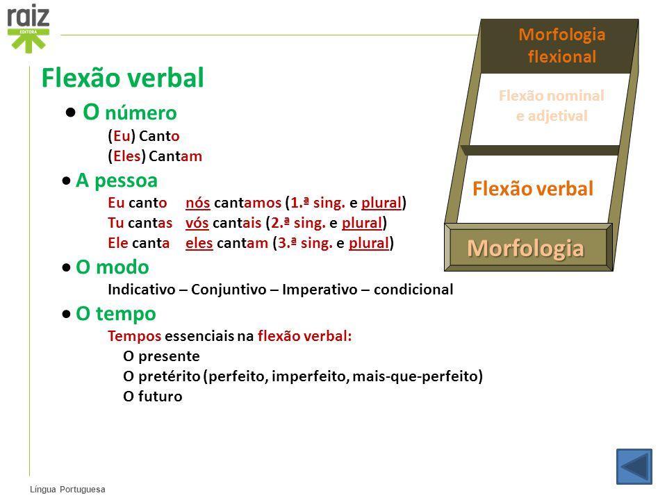 Língua Portuguesa Flexão verbal  O número (Eu) Canto (Eles) Cantam  A pessoa Eu canto nós cantamos (1.ª sing. e plural) Tu cantas vós cantais (2.ª s