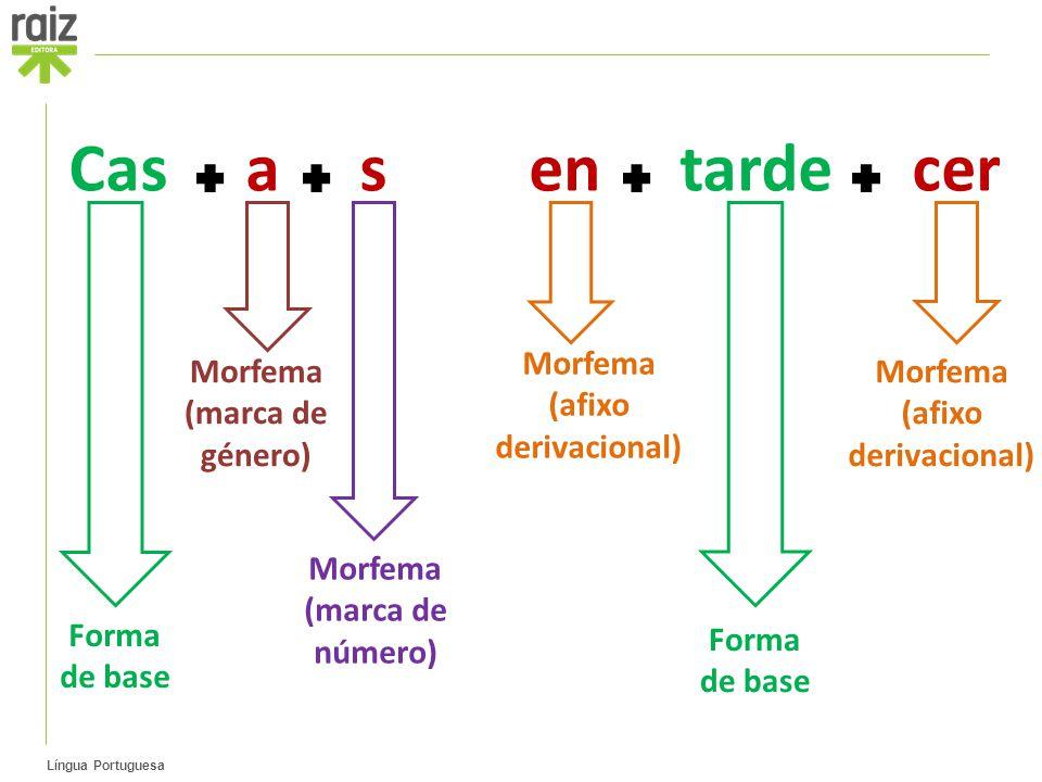 Forma de base Forma de base Cas a s en tarde cer Morfema (marca de número) Morfema (marca de género) Morfema (afixo derivacional)