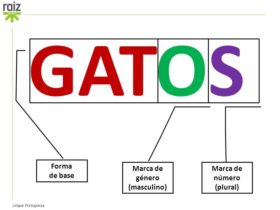 Língua Portuguesa GATOS Marca de género (masculino) Forma de base Marca de número (plural)